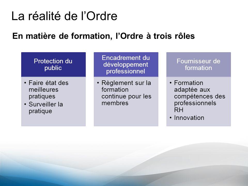 La réalité de lOrdre En matière de formation, lOrdre à trois rôles Protection du public Faire état des meilleures pratiques Surveiller la pratique Enc