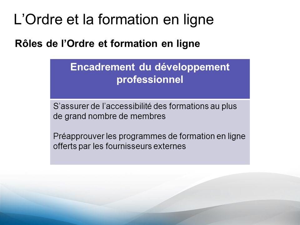LOrdre et la formation en ligne Rôles de lOrdre et formation en ligne Encadrement du développement professionnel Sassurer de laccessibilité des format