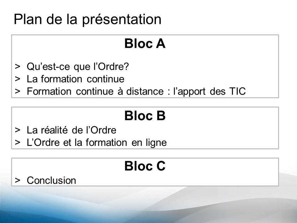 Bloc C > Conclusion Bloc B > La réalité de lOrdre > LOrdre et la formation en ligne Bloc A > Quest-ce que lOrdre? > La formation continue > Formation