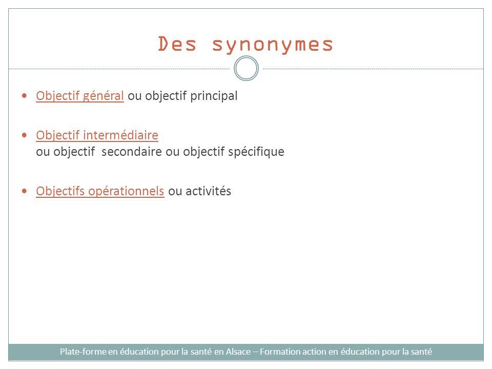 Des synonymes Plate-forme en éducation pour la santé en Alsace – Formation action en éducation pour la santé Objectif général ou objectif principal Objectif intermédiaire ou objectif secondaire ou objectif spécifique Objectifs opérationnels ou activités
