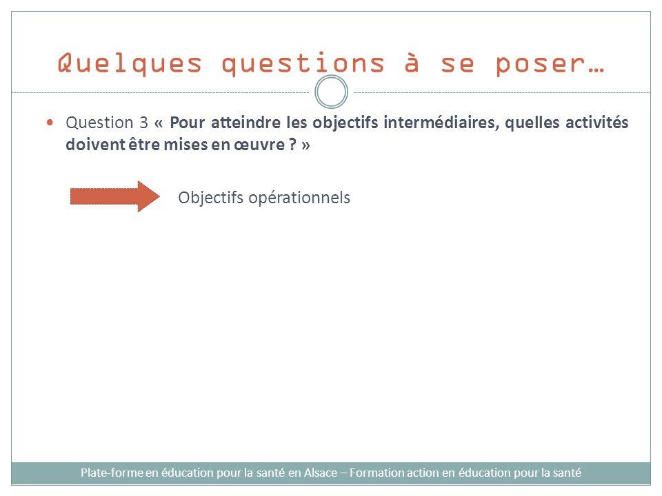 Question 3 « Pour atteindre les objectifs intermédiaires, quelles activités doivent être mises en œuvre ? » Objectifs opérationnels Quelques questions