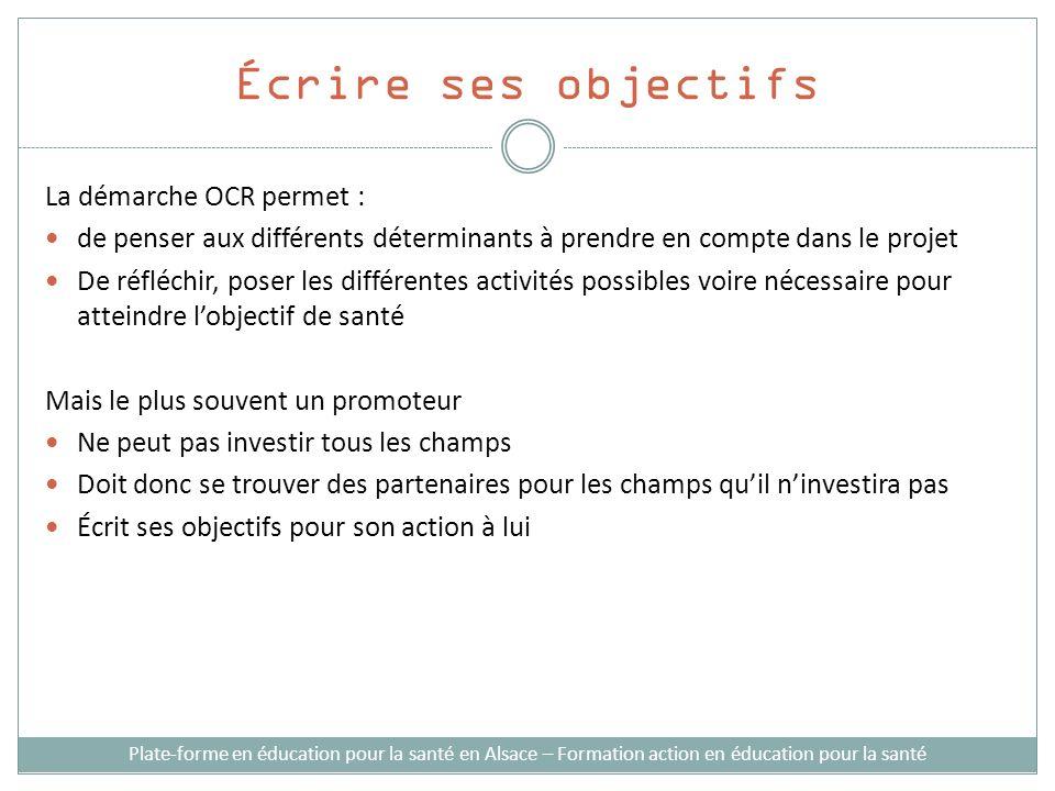 Écrire ses objectifs La démarche OCR permet : de penser aux différents déterminants à prendre en compte dans le projet De réfléchir, poser les différe