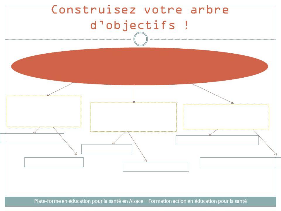 Construisez votre arbre dobjectifs ! Plate-forme en éducation pour la santé en Alsace – Formation action en éducation pour la santé