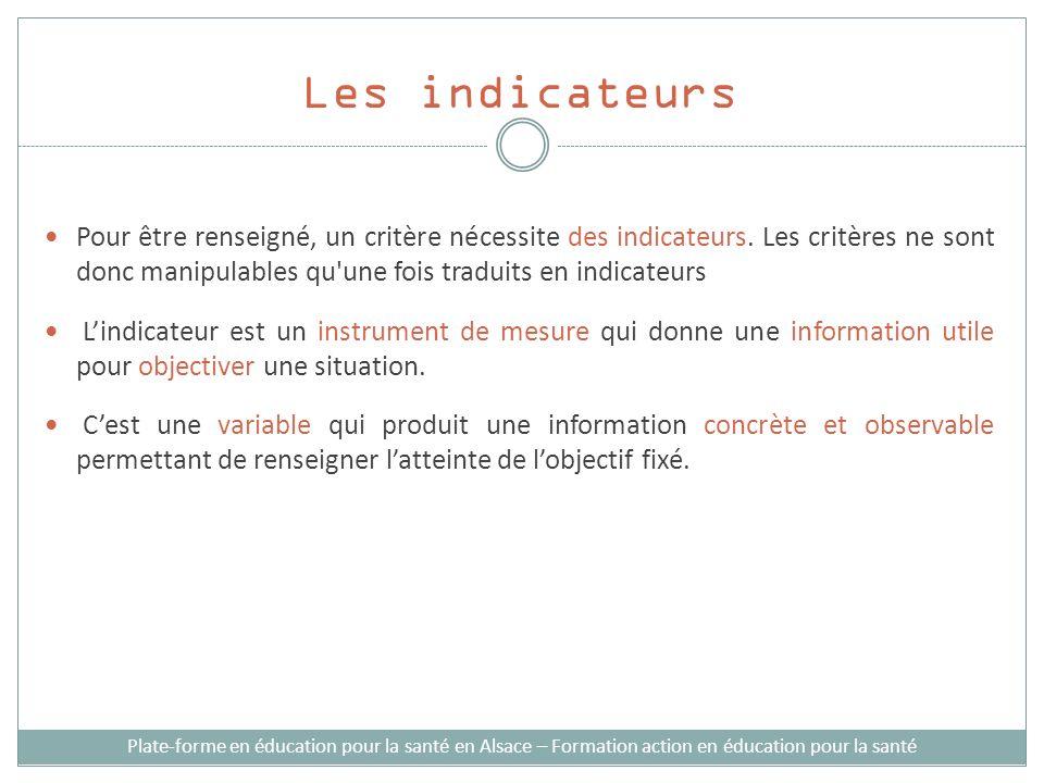 Les indicateurs Plate-forme en éducation pour la santé en Alsace – Formation action en éducation pour la santé Pour être renseigné, un critère nécessite des indicateurs.