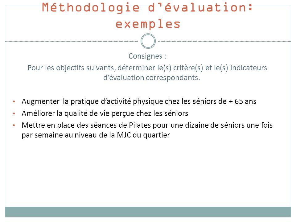 Méthodologie dévaluation: exemples Consignes : Pour les objectifs suivants, déterminer le(s) critère(s) et le(s) indicateurs dévaluation correspondants.