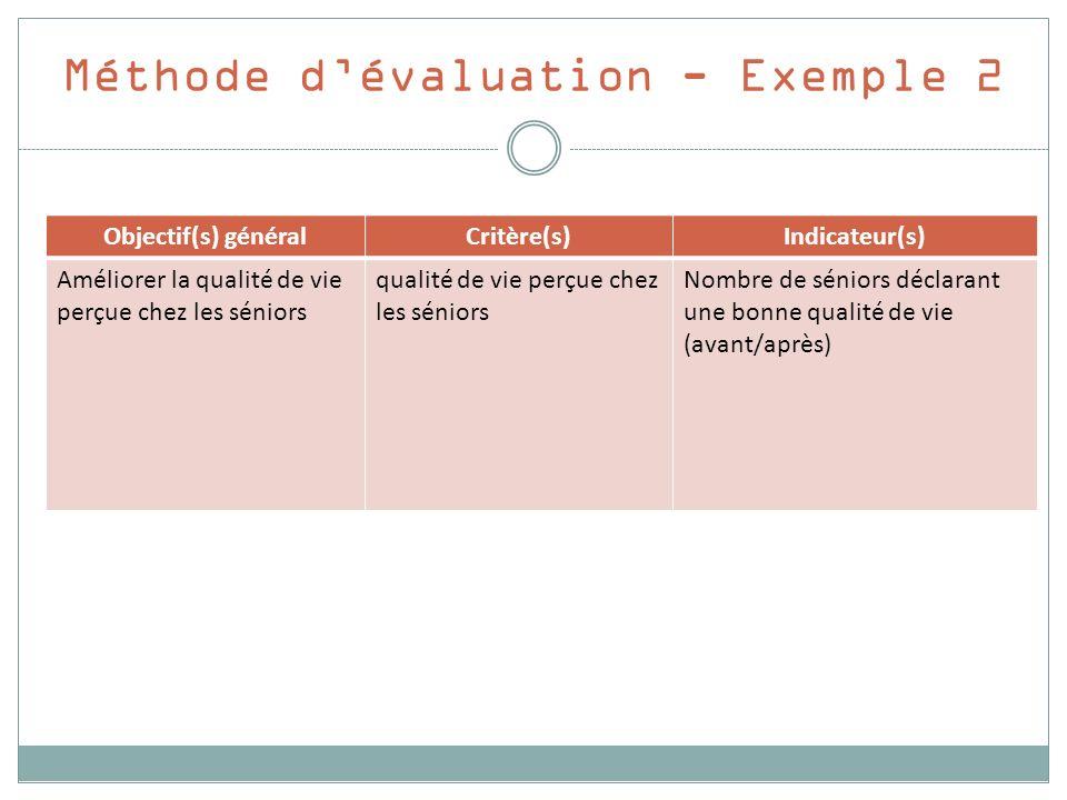 Méthode dévaluation - Exemple 2 Objectif(s) généralCritère(s)Indicateur(s) Améliorer la qualité de vie perçue chez les séniors qualité de vie perçue chez les séniors Nombre de séniors déclarant une bonne qualité de vie (avant/après)