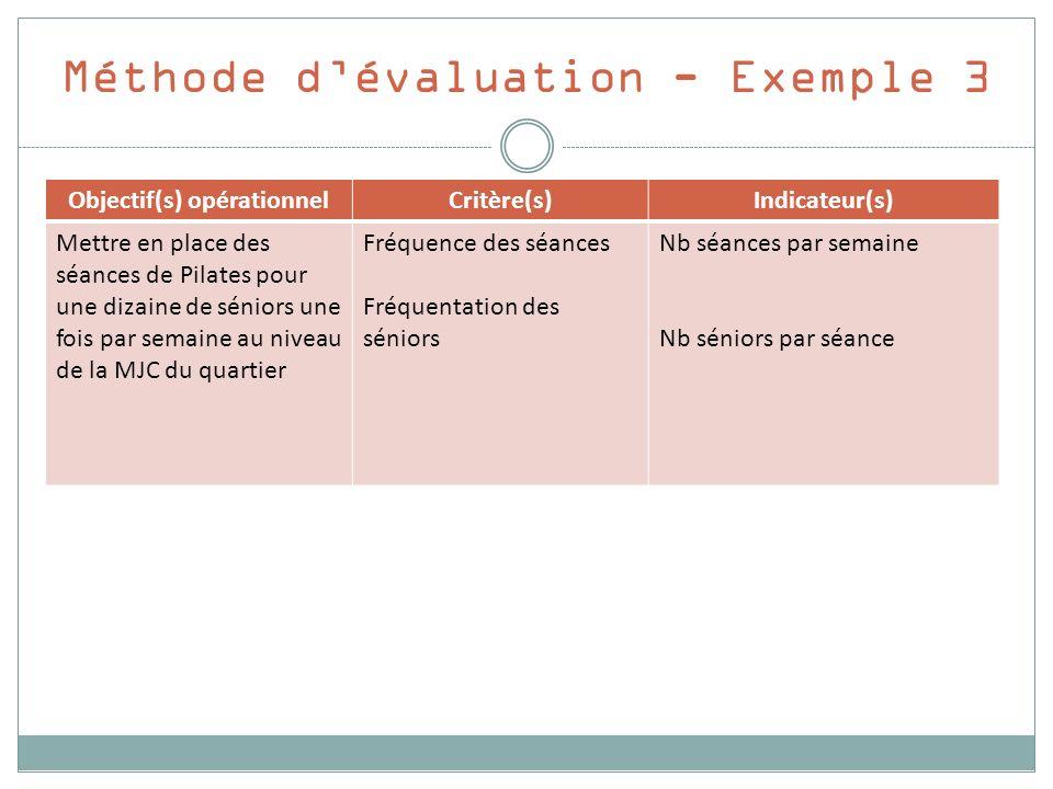 Méthode dévaluation - Exemple 3 Objectif(s) opérationnelCritère(s)Indicateur(s) Mettre en place des séances de Pilates pour une dizaine de séniors une