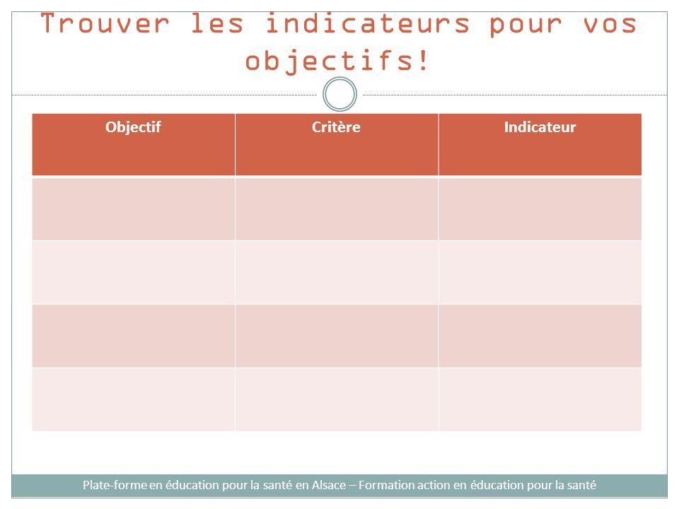 Trouver les indicateurs pour vos objectifs! Plate-forme en éducation pour la santé en Alsace – Formation action en éducation pour la santé ObjectifCri