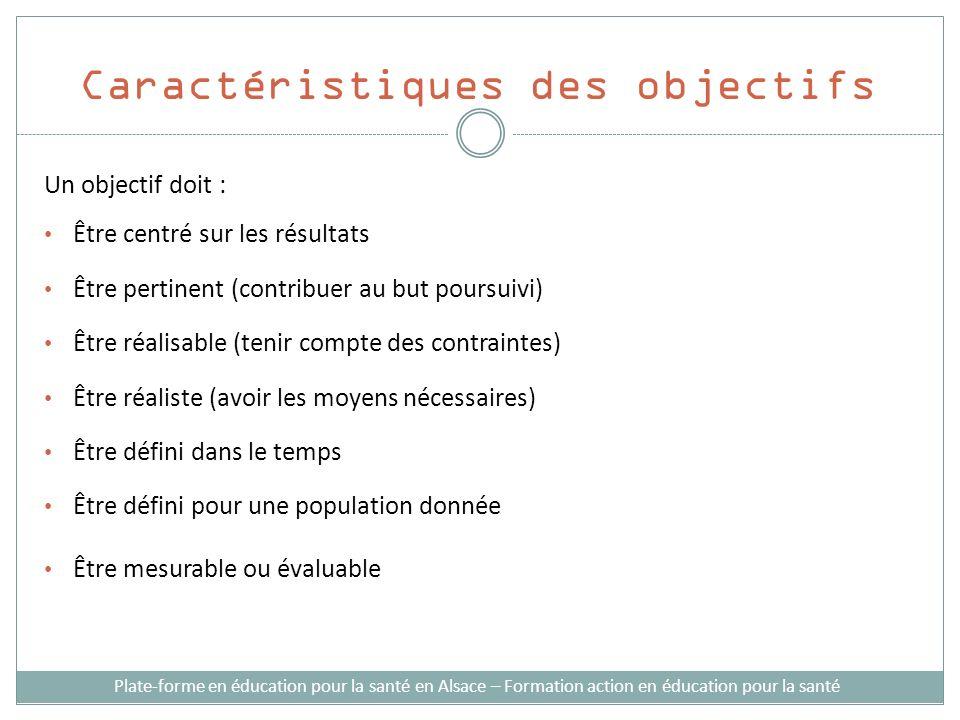 Objectif SMART S comme spécifique M comme mesurable A comme acceptable (atteignable) R comme réaliste ou réalisable T comme défini dans le temps Plate-forme en éducation pour la santé en Alsace – Formation action en éducation pour la santé