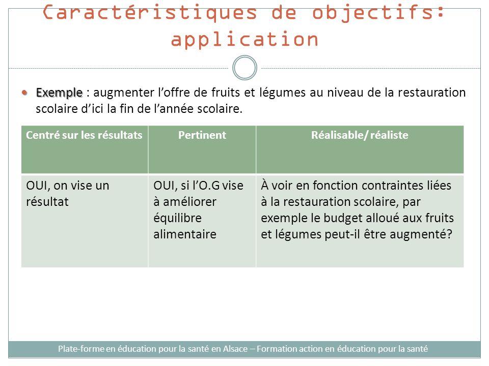 Caractéristiques de objectifs: application Exemple Exemple : augmenter loffre de fruits et légumes au niveau de la restauration scolaire dici la fin de lannée scolaire.