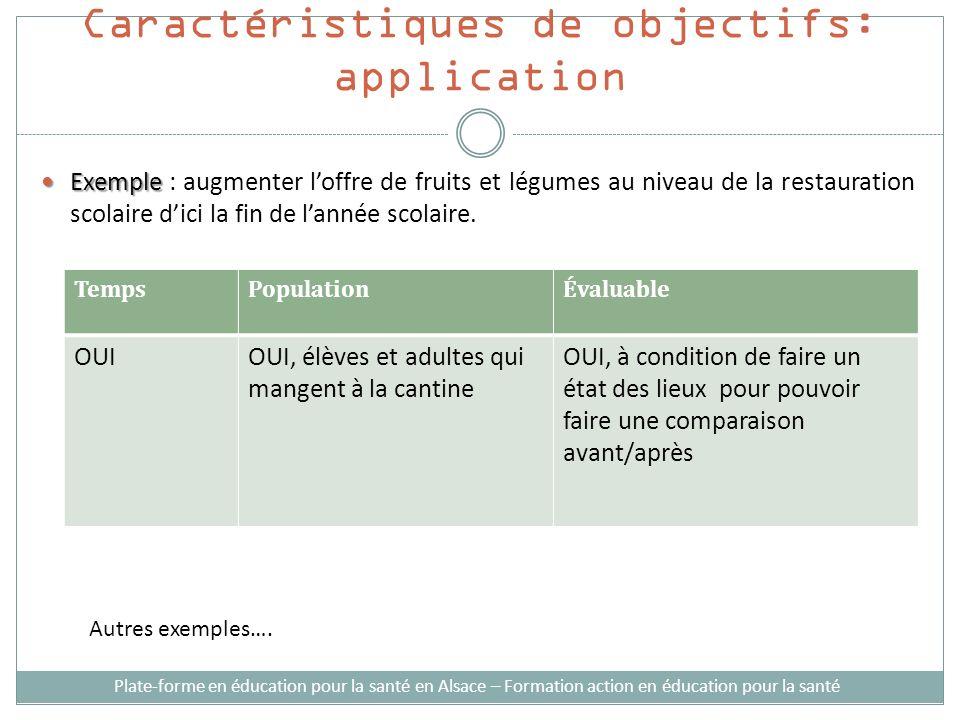 Question 3 « Pour atteindre les objectifs intermédiaires, quelles activités doivent être mises en œuvre .