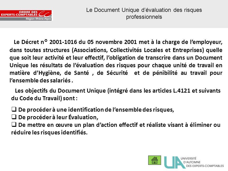 29 Le Document Unique dévaluation des risques professionnels Le Décret n° 2001-1016 du 05 novembre 2001 met à la charge de lemployeur, dans toutes str
