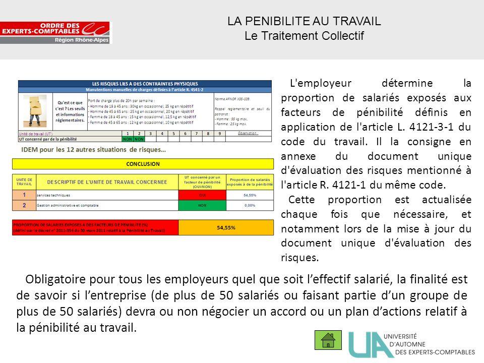 37 LA PENIBILITE AU TRAVAIL Le Traitement Collectif L'employeur détermine la proportion de salariés exposés aux facteurs de pénibilité définis en appl