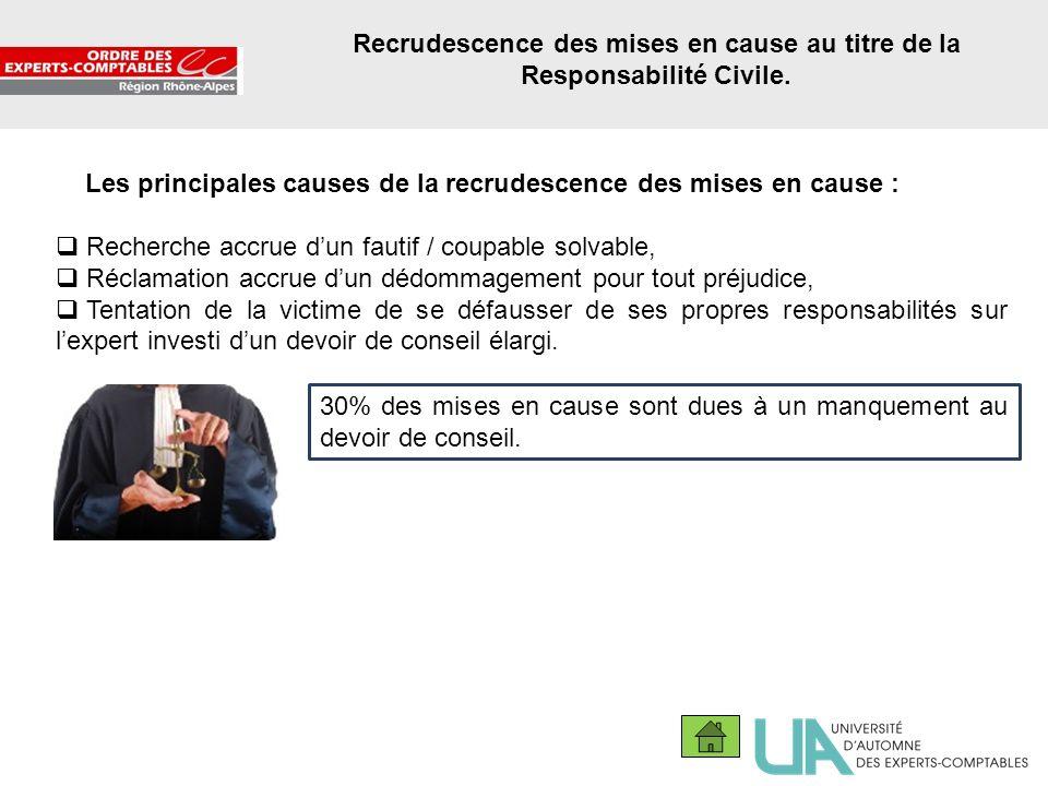 7 Recrudescence des mises en cause au titre de la Responsabilité Civile. Les principales causes de la recrudescence des mises en cause : Recherche acc