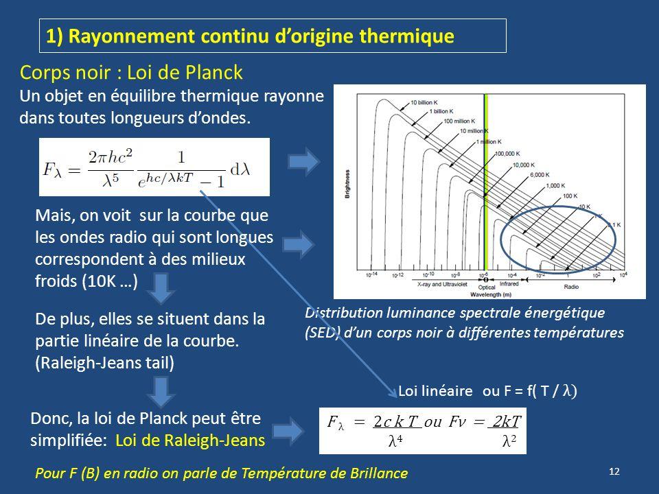 11 Il existe deux catégories de rayonnement pour étudier les objets astrophysiques car les ondes électromagnétiques peuvent être produites par deux pr