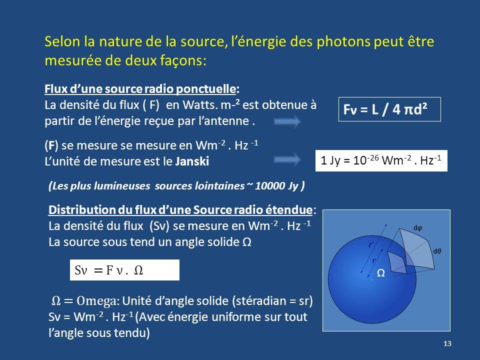 12 Corps noir : Loi de Planck Un objet en équilibre thermique rayonne dans toutes longueurs dondes. Distribution luminance spectrale énergétique (SED)