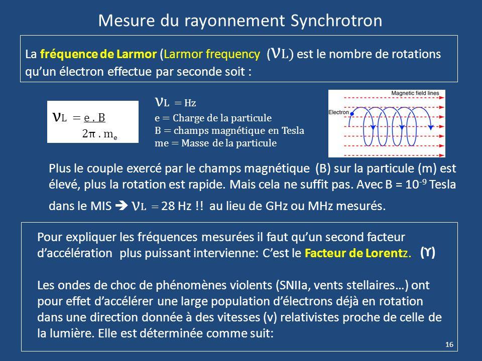 15 Le spectre du rayonnement synchrotron est aussi continu mais à linverse du rayonnement thermique car il décroit vers les hautes fréquences et croit