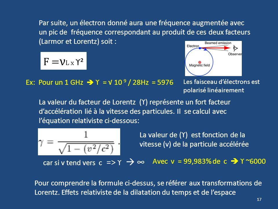 16 Mesure du rayonnement Synchrotron La fréquence de Larmor (Larmor frequency ( ν L) est le nombre de rotations quun électron effectue par seconde soi