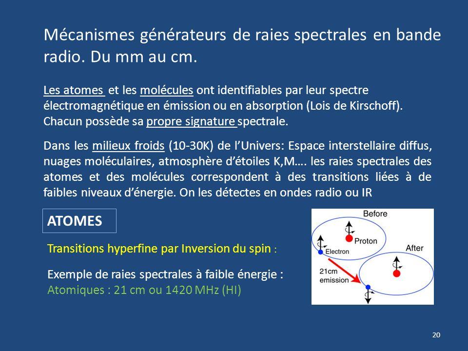 19 Leffet Doppler permet de mesurer la vitesse relative de déplacement dun objet par rapport à lobservateur par la mesure du décalage spectral entre u