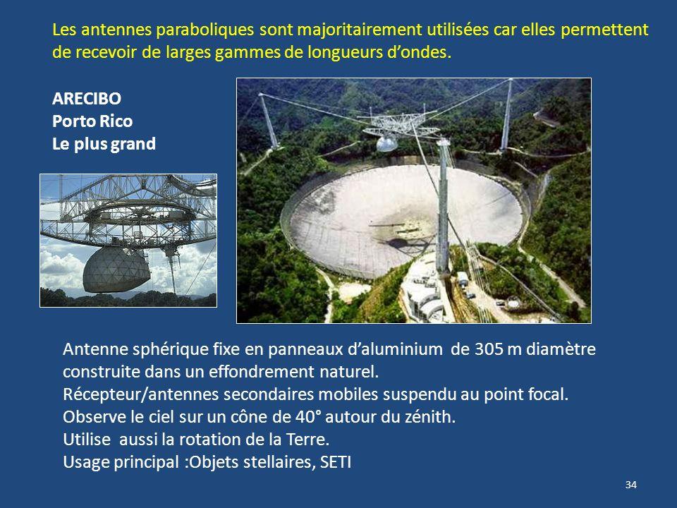 33 RADIO TELESCOPES a ANTENNE UNIQUE TELESCOPE MERIDIEN Grand Radio télescope de Nançais Miroir sphérique 300 x 35 m Miroir plan 200 x 40 m Antenne co