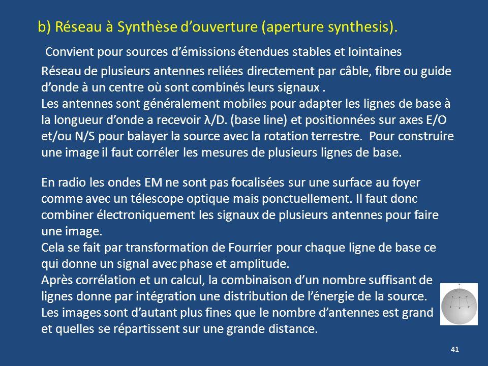 40 a) (VLBI) Réseaux dantennes a Très Longue Base. Parfois très éloignées les unes des autres (1000 Km). Lheure darrivée des signaux est marquée puis
