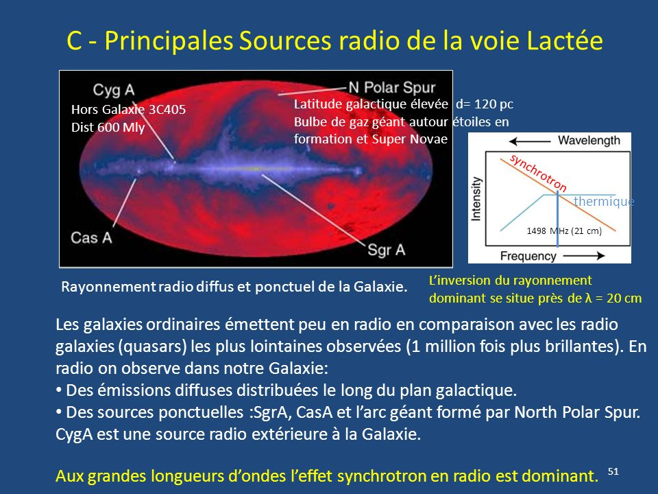 50 B – LES ETOILES Lémission thermique des étoiles représentée dans la queue Rayleygh-Jean du diagramme de distribution spectrale est très faible pour