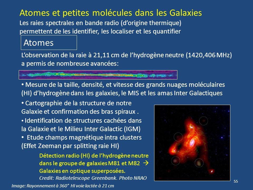 54 Pulsars (Découverte en radio en 1967 dun état extrême de la matière A.Hewish et Jocelyne Bell) Pulsar / Etoile à neutrons reste très dense hautemen