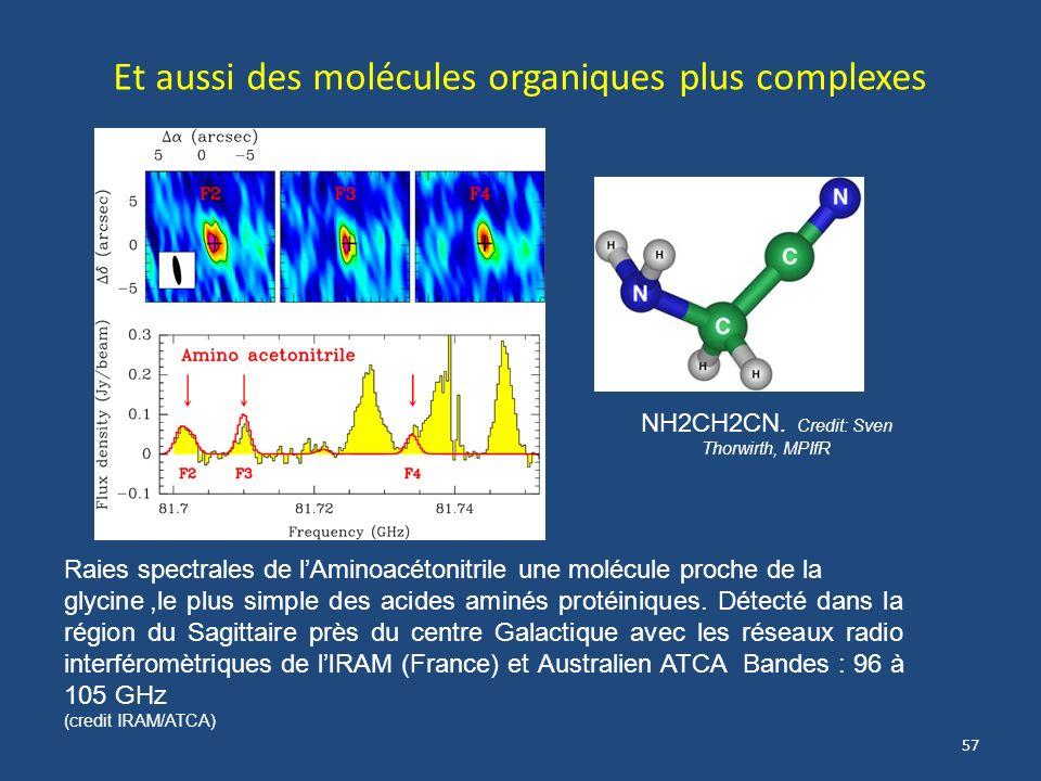 56 Petites molécules F=1665 MHz = 18 cm Raie OH F=3330MHz = 9 cm Raie CH F = 230,5 GHz = 1,3 mm Raie CO Raies résultants de transitions en mode rotati