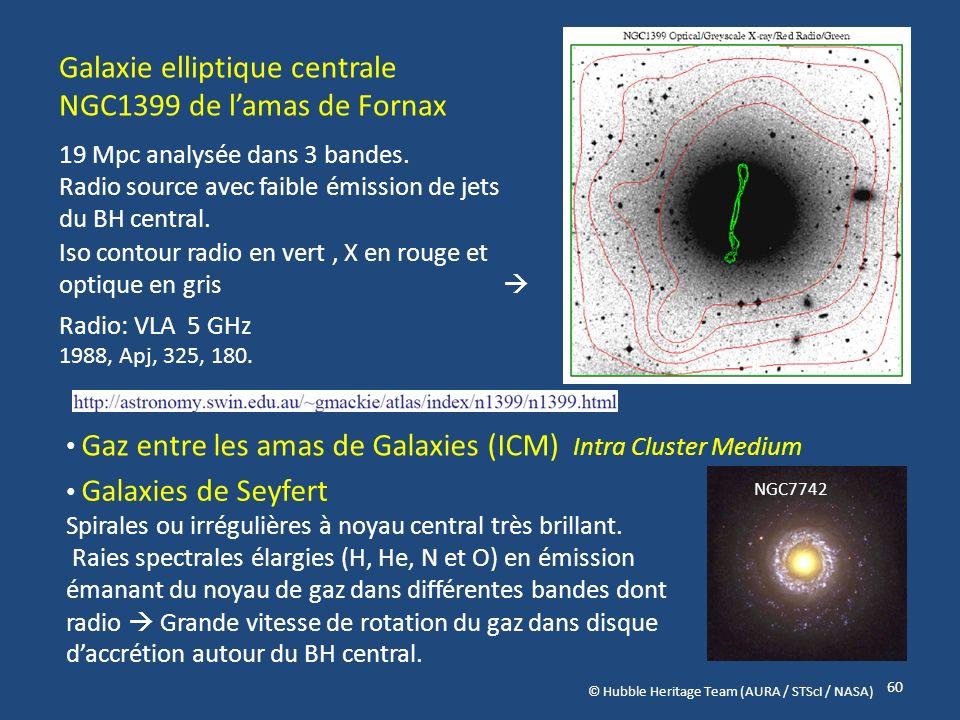 Radio galaxie lointaine visible depuis la Terre <----------------------------500 000 al---------------------------- Trou noir 2.5 Milliards de MS Imag