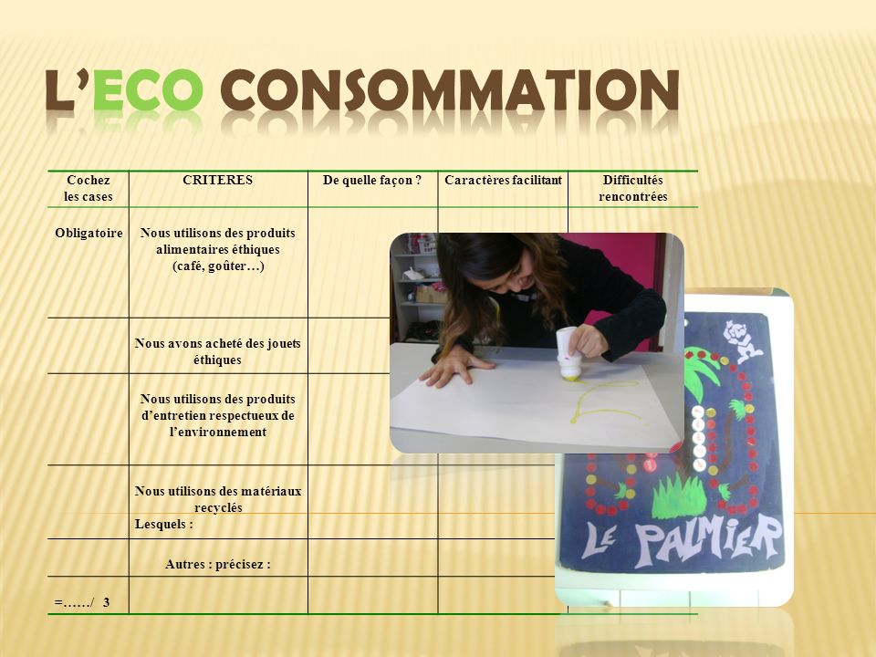 Cochez les cases CRITERESDe quelle façon Caractères facilitantDifficultés rencontrées ObligatoireNous utilisons des produits alimentaires éthiques (café, goûter…) Nous avons acheté des jouets éthiques Nous utilisons des produits dentretien respectueux de lenvironnement Nous utilisons des matériaux recyclés Lesquels : Autres : précisez : =……/ 3