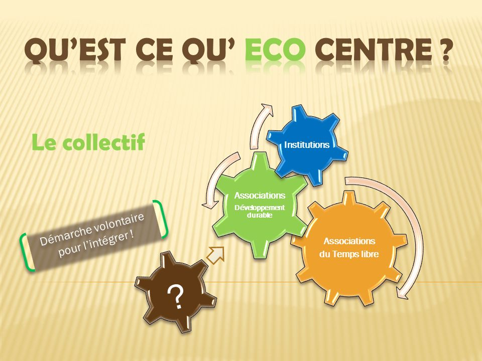 Associations du Temps libre Associations Développement durable Institutions Le collectif .