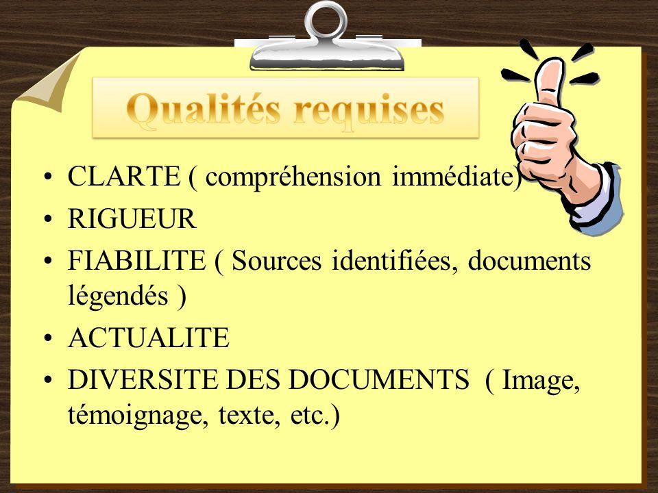 OBJECTIFSOBJECTIFS 3 CDI du Lycée Polyvalent Acajou 2- Novembre 2010
