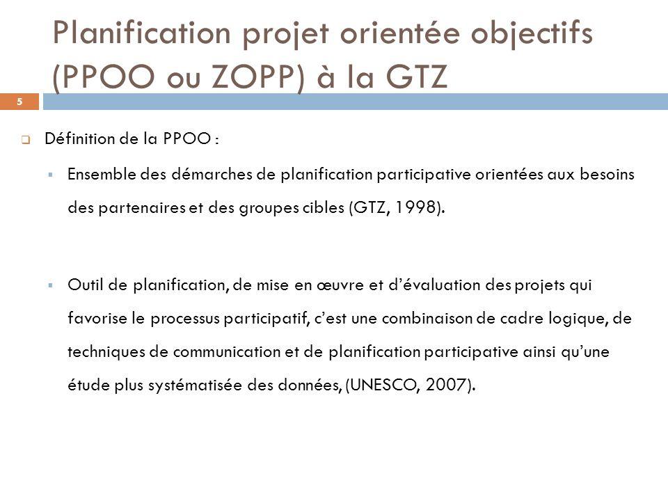 Planification projet orientée objectifs (PPOO ou ZOPP) à la GTZ Définition de la PPOO : Ensemble des démarches de planification participative orientée