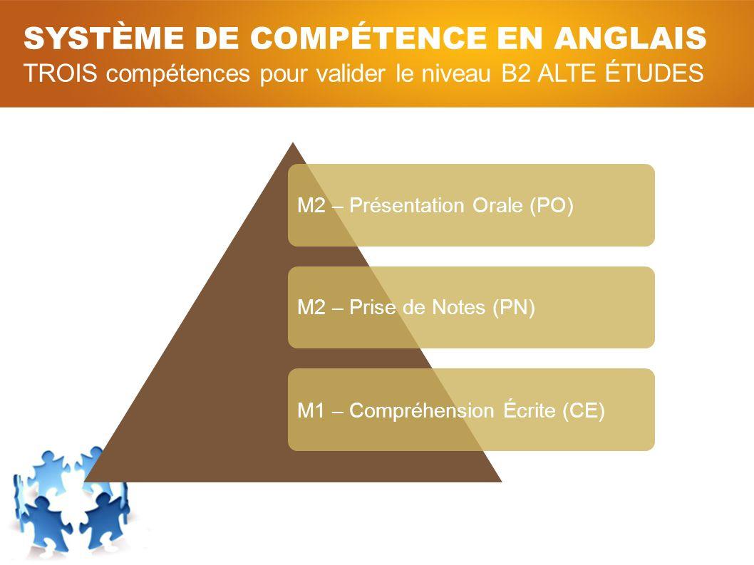 M2 – Présentation Orale (PO) M2 – Prise de Notes (PN) M1 – Compréhension Écrite (CE) SYSTÈME DE COMPÉTENCE EN ANGLAIS TROIS compétences pour valider le niveau B2 ALTE ÉTUDES