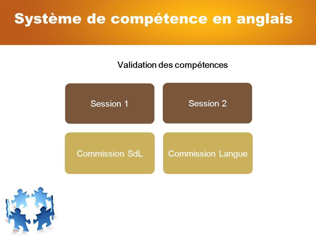 Session 1 Session 2 Commission SdLCommission Langue Système de compétence en anglais Validation des compétences