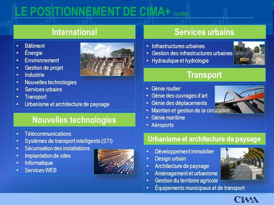 Positionnement pour la réalisation de projets liés aux établissements de santé Nouvelle construction Agrandissement Rénovation Mises aux normes Renforcement parasismique LE POSITIONNEMENT DE CIMA+ (suite)