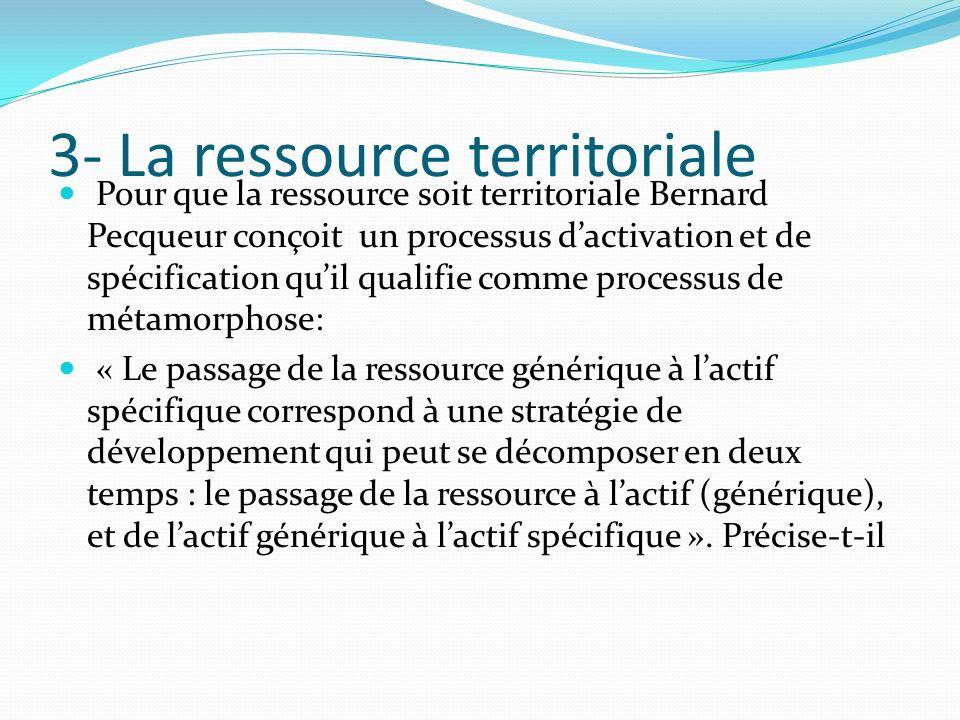 3- La ressource territoriale Pour que la ressource soit territoriale Bernard Pecqueur conçoit un processus dactivation et de spécification quil qualif