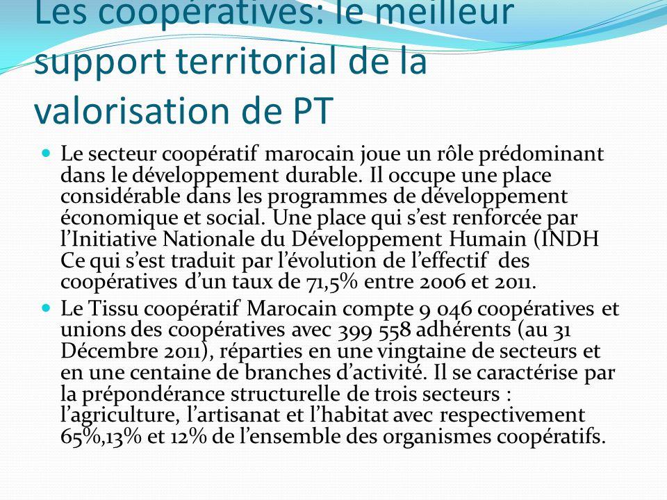 Les coopératives: le meilleur support territorial de la valorisation de PT Le secteur coopératif marocain joue un rôle prédominant dans le développeme