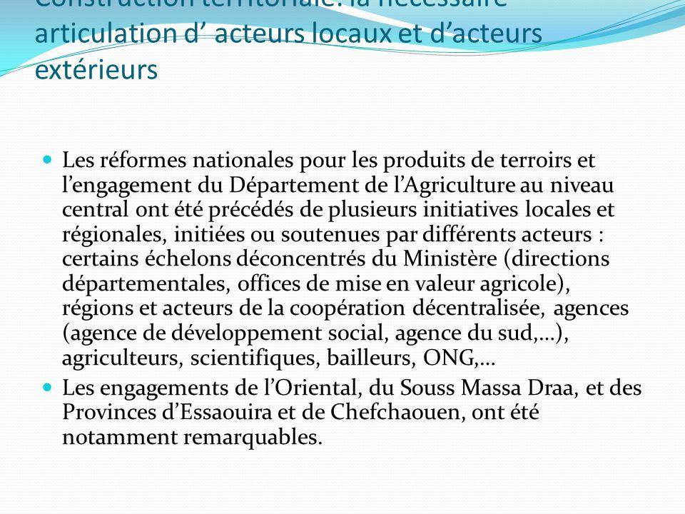 Construction territoriale: la nécessaire articulation d acteurs locaux et dacteurs extérieurs Les réformes nationales pour les produits de terroirs et