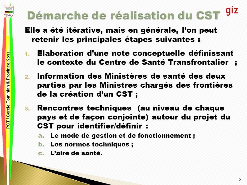 4.Concertations à plusieurs niveaux pour déterminer le site du CST ; 5.