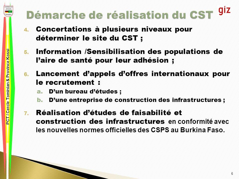 8.Equipement du CST en matériel et en médicaments essentiels ; 9.