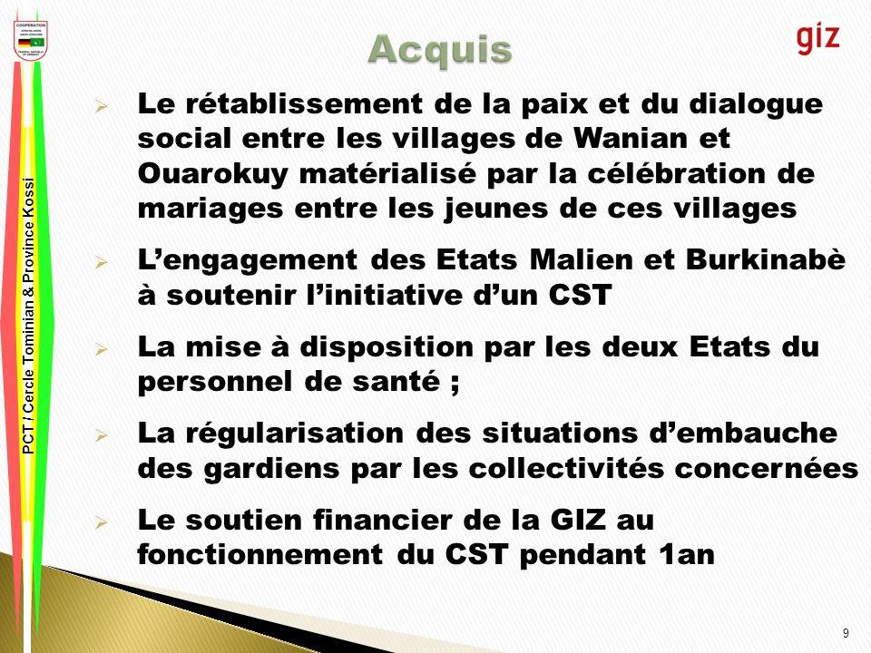 La détermination de laire de sante du CST : Côte Burkina : 7 villages dune population de 4.747 habitants dont 50,3% de femmes ; Côté Mali : 7 villages dune population de 5.988 habitants deont 50,1% de femmes.