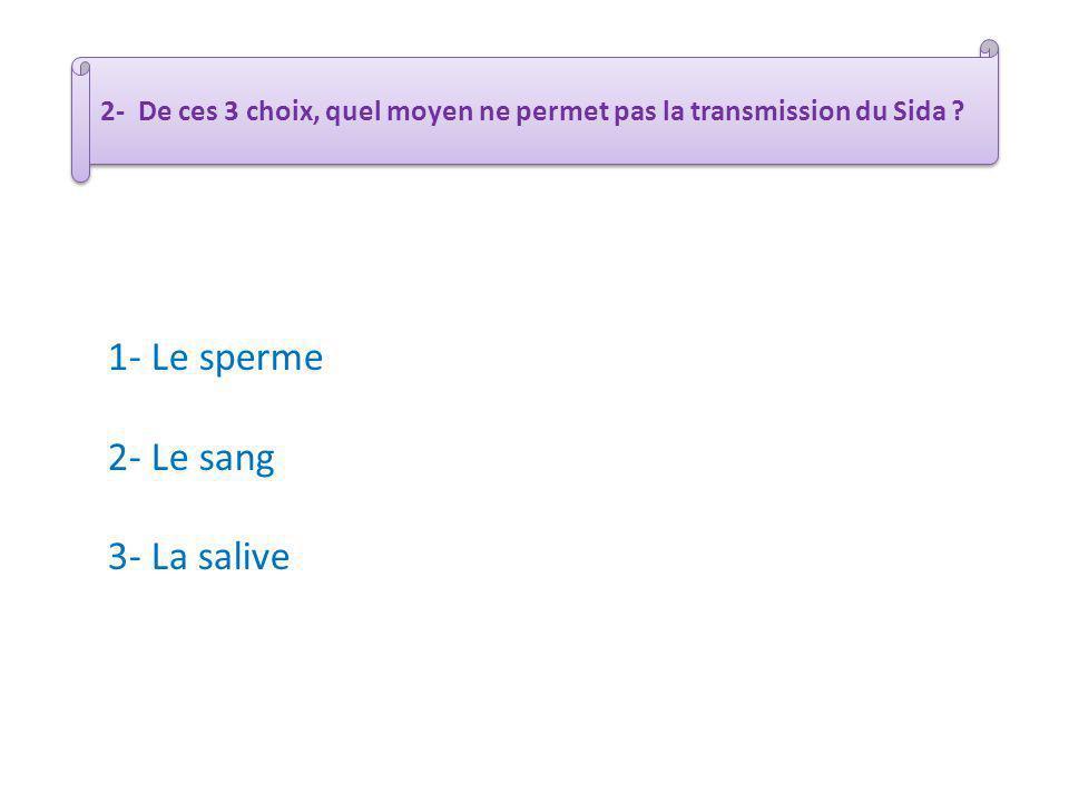 2- De ces 3 choix, quel moyen ne permet pas la transmission du Sida ? 1- Le sperme 2- Le sang 3- La salive