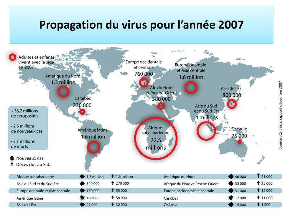 Propagation du virus pour lannée 2007