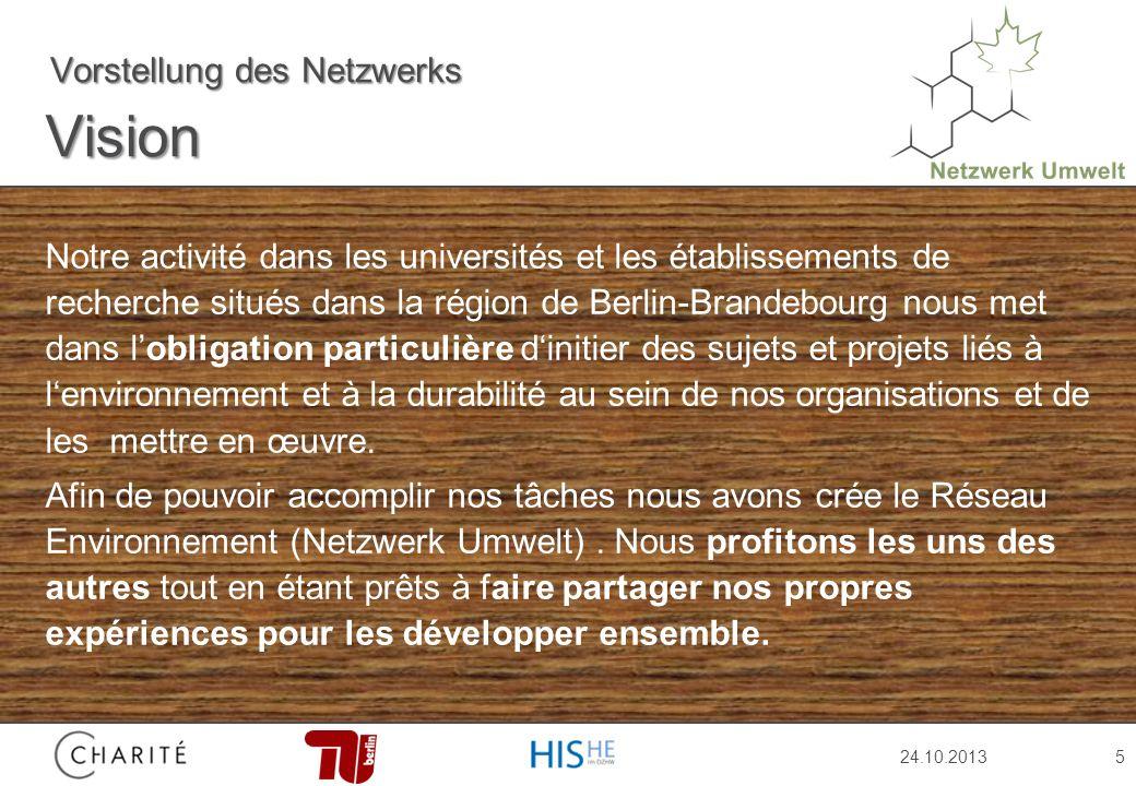 24.10.20135 Vorstellung des Netzwerks Notre activité dans les universités et les établissements de recherche situés dans la région de Berlin-Brandebourg nous met dans lobligation particulière dinitier des sujets et projets liés à lenvironnement et à la durabilité au sein de nos organisations et de les mettre en œuvre.