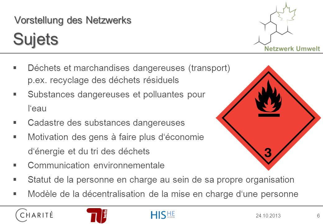 24.10.20136 Vorstellung des Netzwerks Déchets et marchandises dangereuses (transport) p.ex.