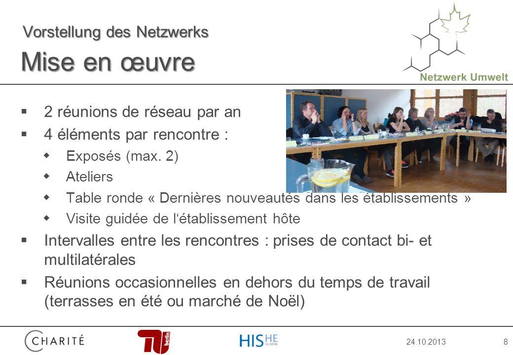 24.10.20138 Vorstellung des Netzwerks 2 réunions de réseau par an 4 éléments par rencontre : Exposés (max.