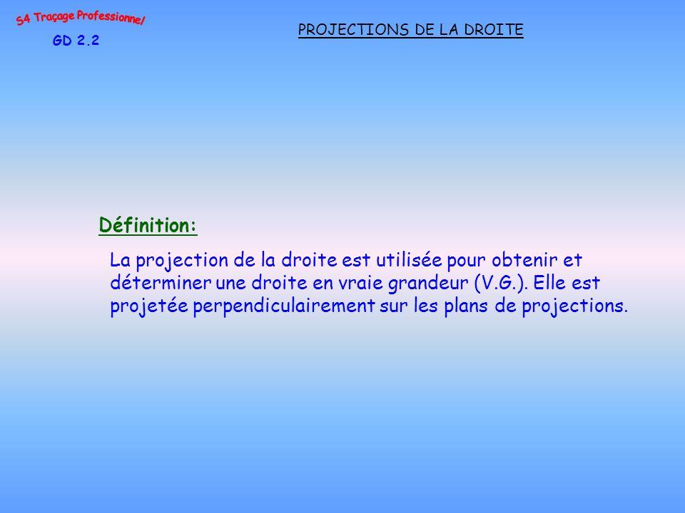 PROJECTIONS DE LA DROITE Définition: La projection de la droite est utilisée pour obtenir et déterminer une droite en vraie grandeur (V.G.). Elle est