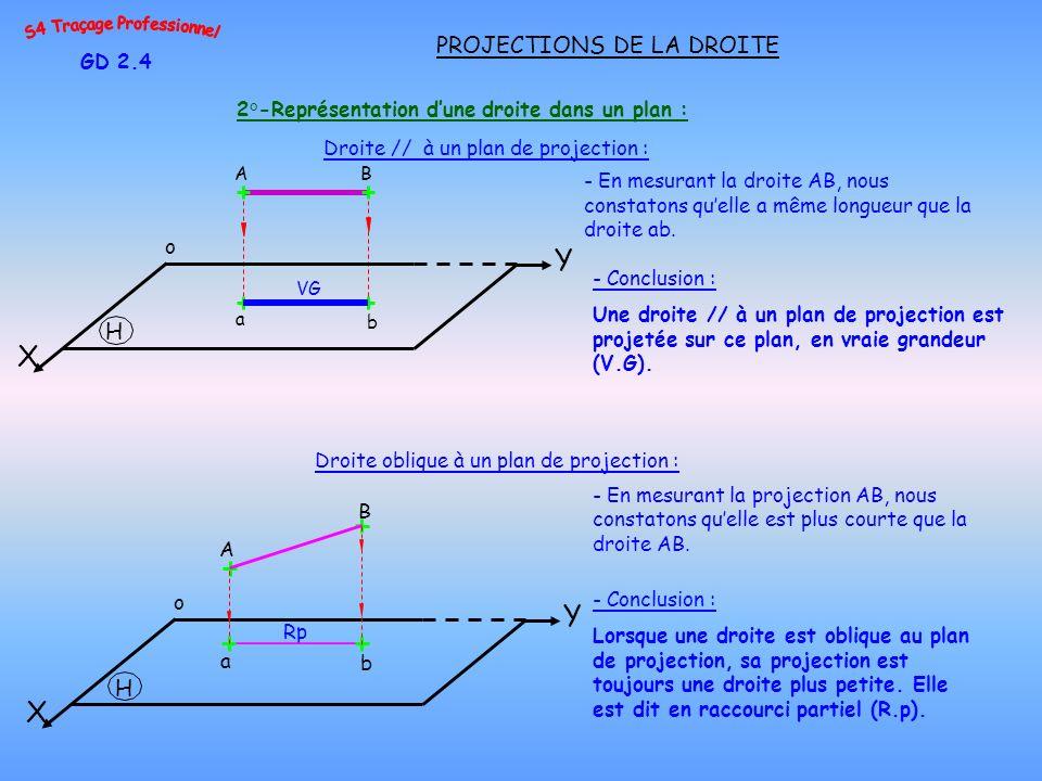 GD 2.5 PROJECTIONS DE LA DROITE - En mesurant la projection ab, nous constatons quelle est plus courte que la droite AB.