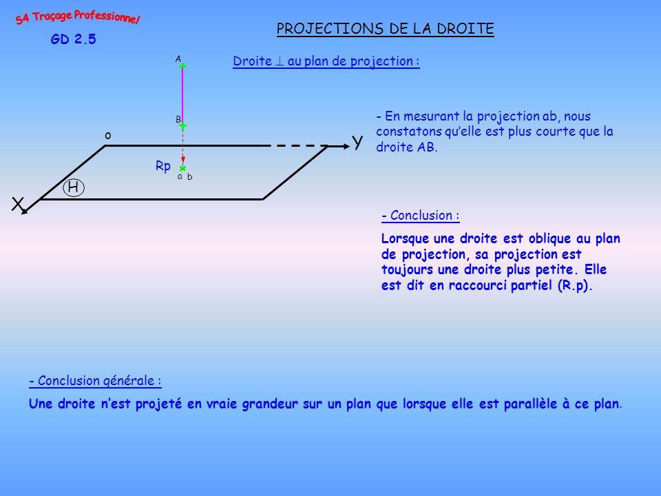 GD 2.5 PROJECTIONS DE LA DROITE - En mesurant la projection ab, nous constatons quelle est plus courte que la droite AB. b a Droite au plan de project